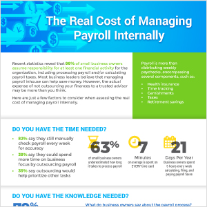 The Real Cost of Managing Payroll Internally